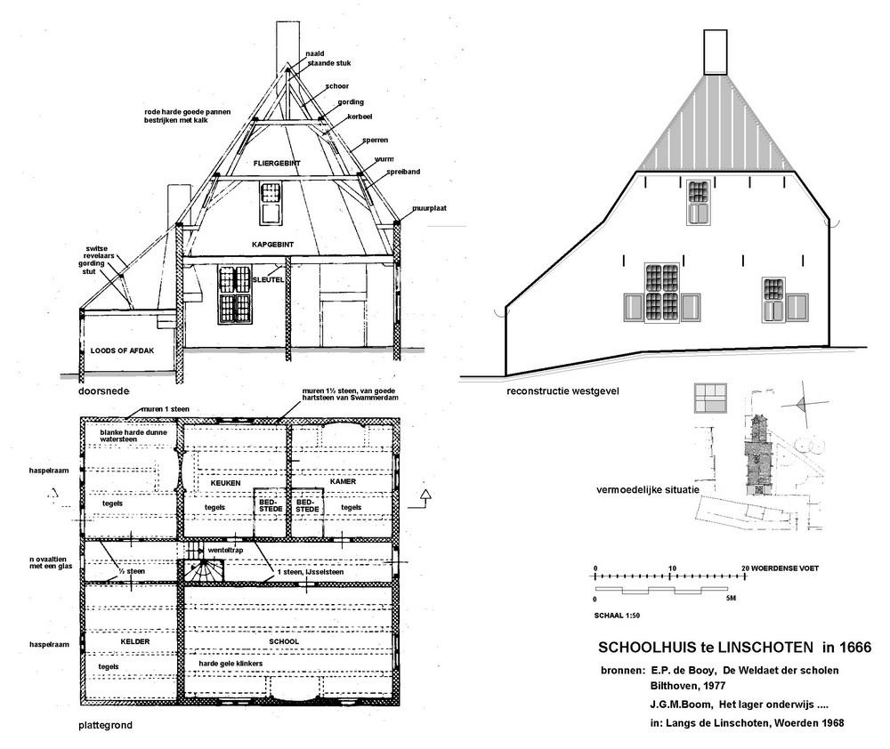 bouwtekening school anno 1666